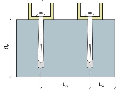 Металлический дюбель-гвоздь параметры монтажа рис 1