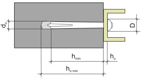 Металлический дюбель-гвоздь параметры монтажа рис 2