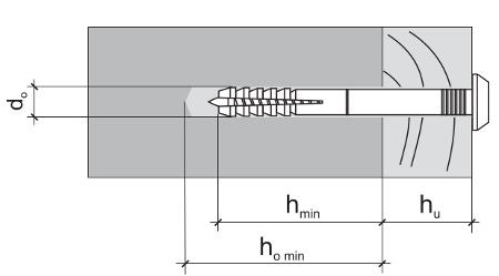 Дюбель-гвоздь схема монтажа рис 2