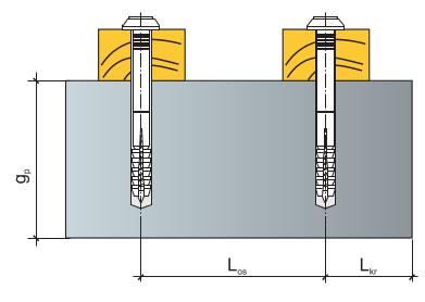 Нейлоновый дюбель-гвоздь схема монтажа рис 1