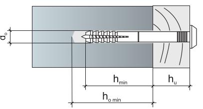 Нейлоновый дюбель-гвоздь схема монтажа рис 2