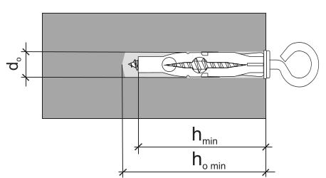 Дюбель универсальный с кольцом параметры монтажа рис 2