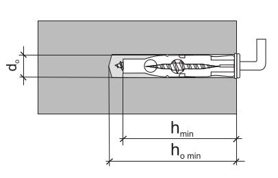 Дюбель универсальный с простым крюком параметры монтажа рис 2