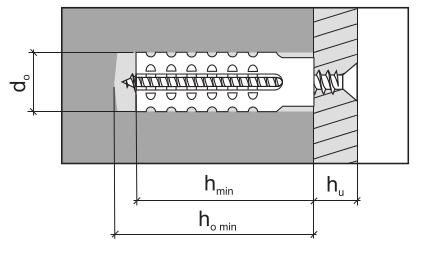 Дюбель для газобетона параметры монтажа