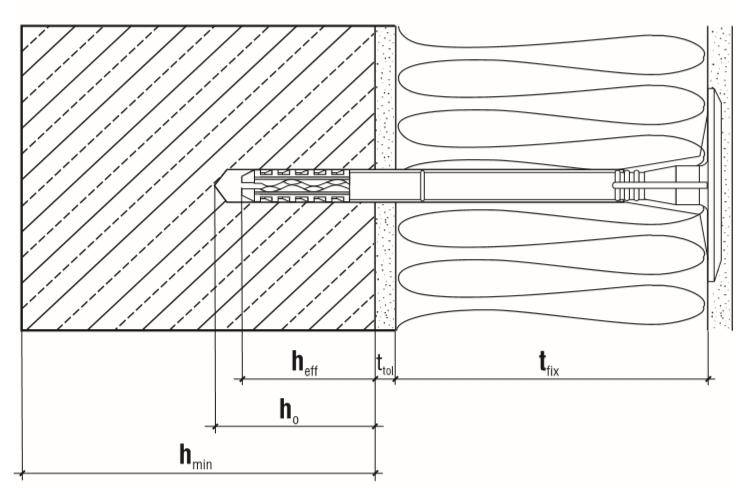 Схема монтажа дюбеля